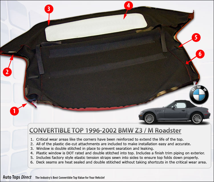Bmw E36 Convertible Top Installation