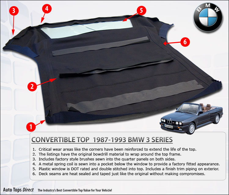 AutoTopsDirect.com BMW E30 Convertible Top