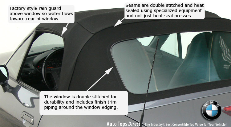 BMW Convertible Top Window