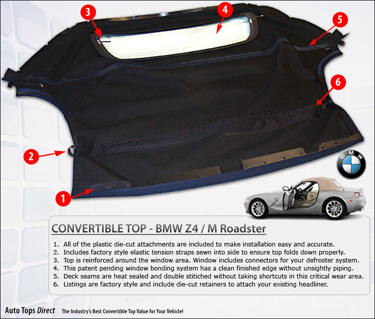 Bmw Z4 Convertible Black: BMW Z4 & M Roadster 2003-2008 (E85) Convertible Tops
