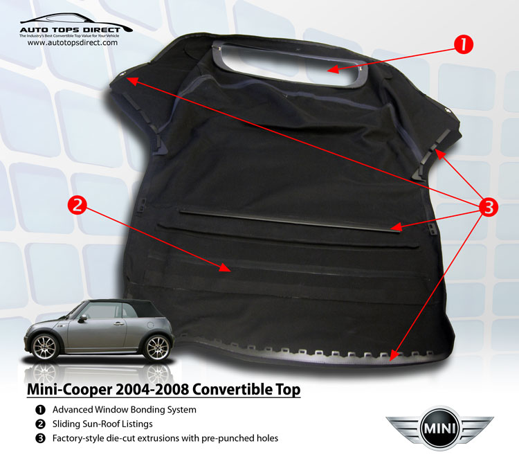 2004 2008 Mini Cooper Convertible Top Replacements
